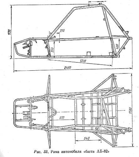 Багги АБ-82 размеры рамы