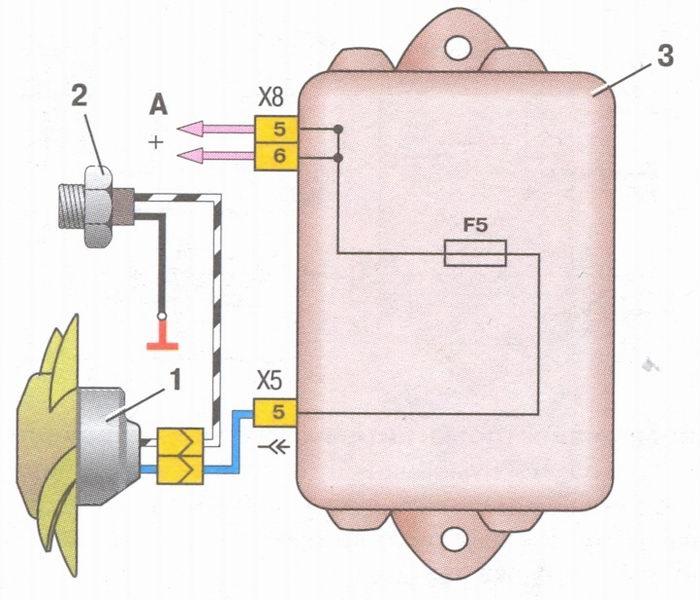 вентилятором радиатора