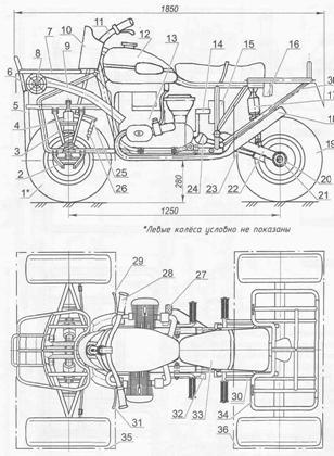 чертеж квадроцикла