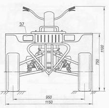 квадроцикл - вид спереди
